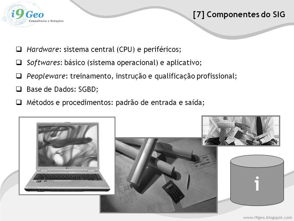 [7] Componentes do SIG Hardware: sistema central (CPU) e periféricos; Softwares: básico (sistema operacional) e aplicativo;